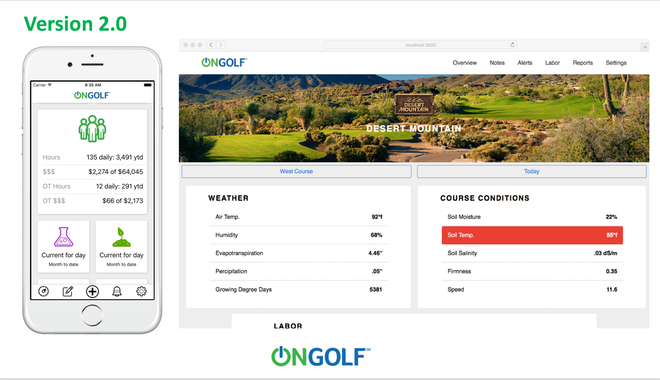 OnGolf Weather Forecasting in OnGolf 2.0